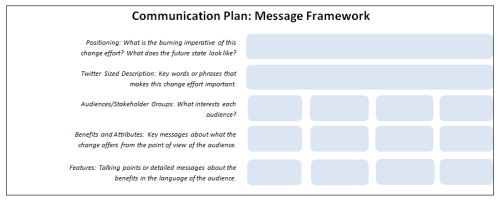 Communication framework