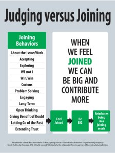 chart about joining behaviors